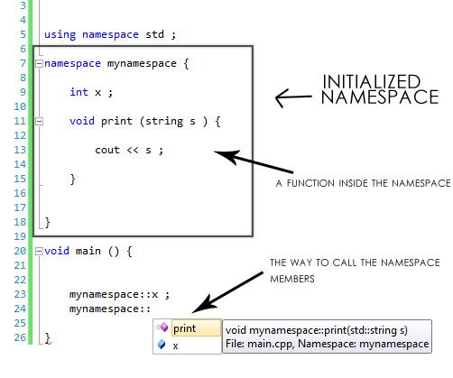 "NameSpaces ""using namespace std ""   Hadyelsahar Web Blog"